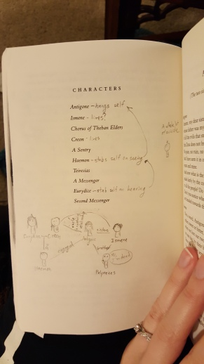 The first draft - trying to sketch out the relationships of the cast list.